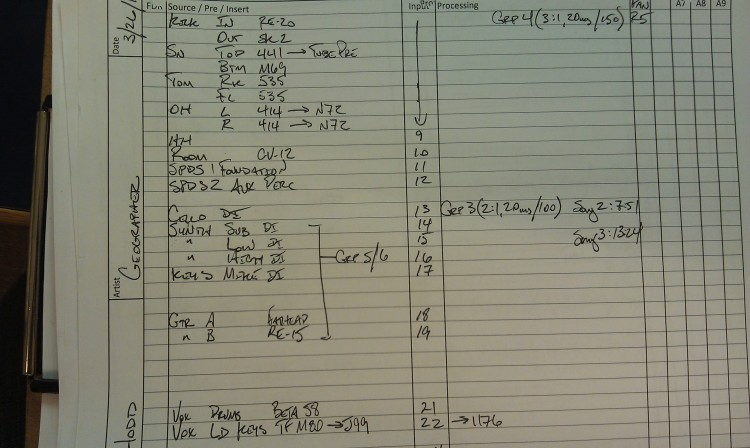 Input List